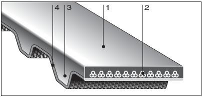 Ремень зубчатый MXL, XL, L, H, XH