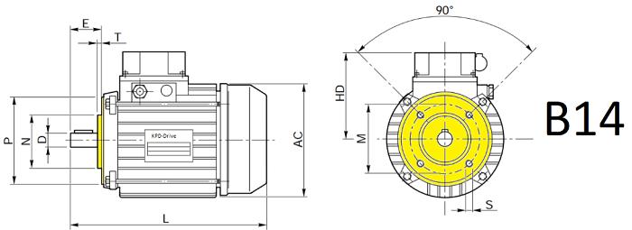 Електродвигуни B14