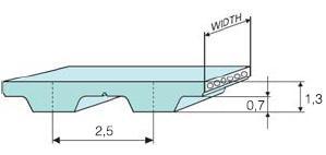 Зубчатые PU-ремни профиля T2.5