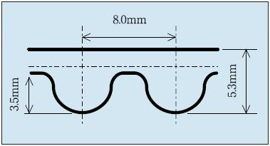 Зубчатый ремень HTD 8M