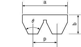 Связанные широкоугольные клиновые ремни BANFLEX
