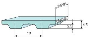 Зубчатые PU-ремни профиля T10