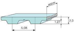 Ремень зубчатый XL полиуретановый