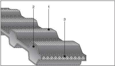 Зубчатые ремни двухсторонние профилей DXL, DL, DH