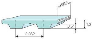 Ремень зубчатый MXL полиуретановый