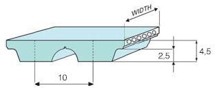 Ремень зубчатый AT10