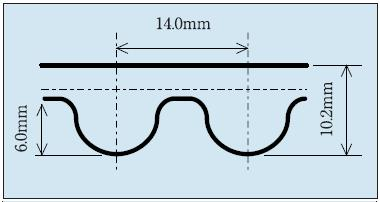 Зубчатый ремень HTD 14M