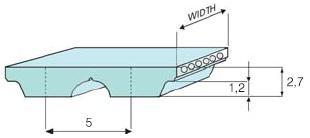 Ремень зубчатый AT5