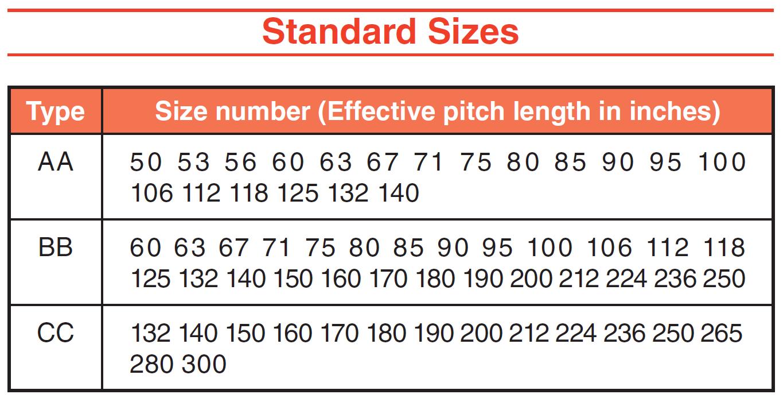 Стандартные размеры двусторонних клиновых ремней