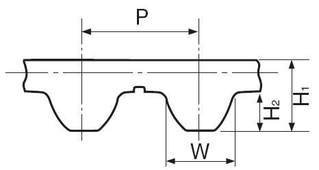 Конструкция зубчатого ремня профиля S2M и S3M