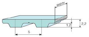 Зубчатые PU-ремни профиля T5
