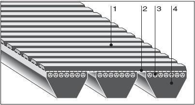 Связанные широкоугольные клиновые ремни
