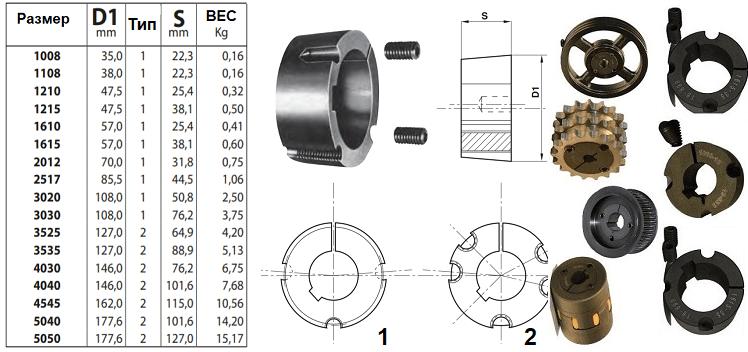 Коническая монтажная втулка TB 4040 d=50mm