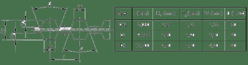 Ремень DXL, DL, DH