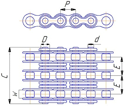Роликовые цепи с покрытием