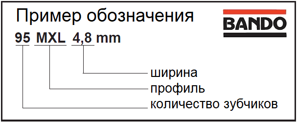 Ремень MXL