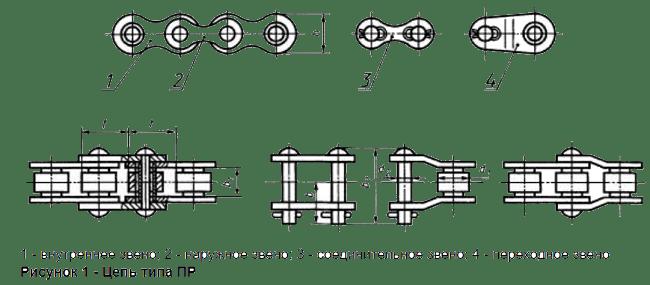 Приводные роликовые однорядные цепи