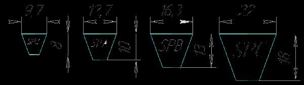 Размеры ремней SPZ, SPA, SPB, SPC