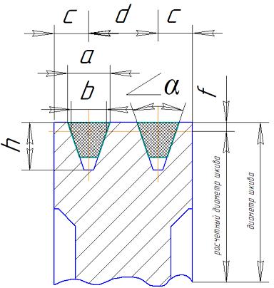 Шкив клиновой - размеры